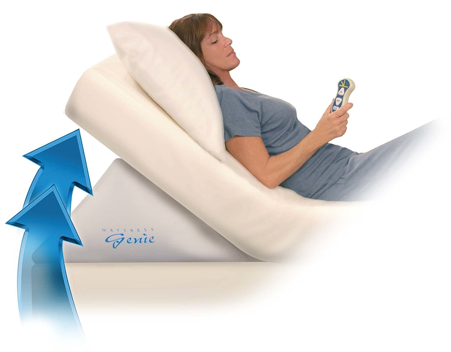 Wedge Pillow For Acid Reflux Gerd And Heartburn The